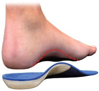 کفش،-کفی-و-ارتوزهای-پا.jpg